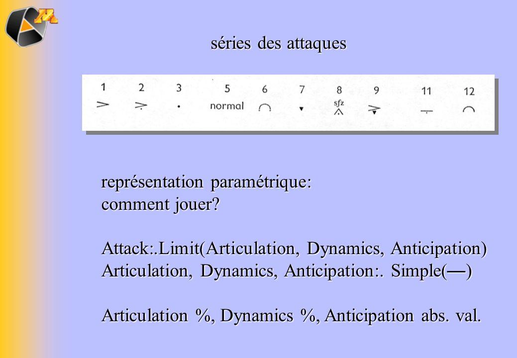 séries des attaques représentation paramétrique: comment jouer? Attack:.Limit(Articulation, Dynamics, Anticipation) Articulation, Dynamics, Anticipati