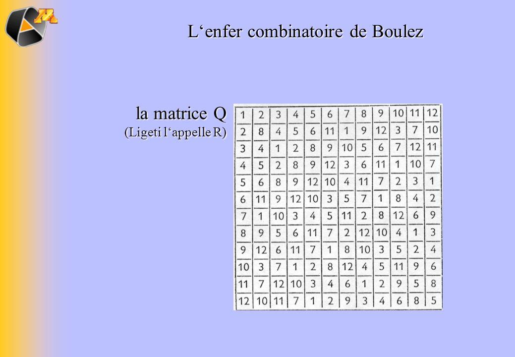 la matrice Q (Ligeti lappelle R) Lenfer combinatoire de Boulez