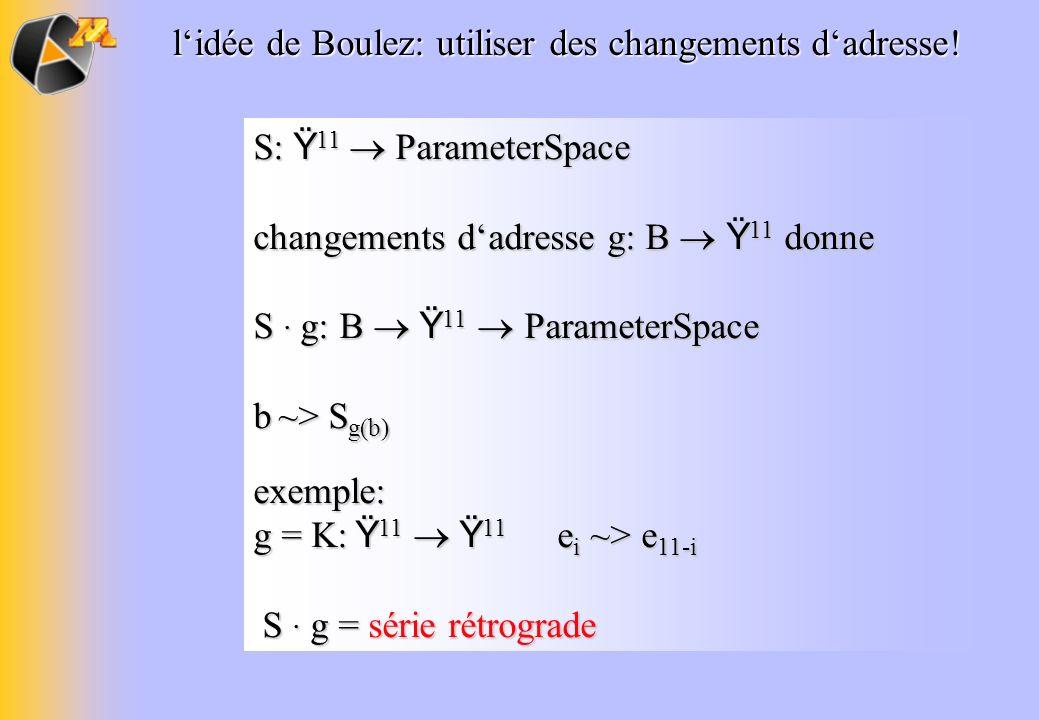 lidée de Boulez: utiliser des changements dadresse! S: Ÿ 11 ParameterSpace changements dadresse g: B Ÿ 11 donne S · g: B Ÿ 11 ParameterSpace b ~> S g(