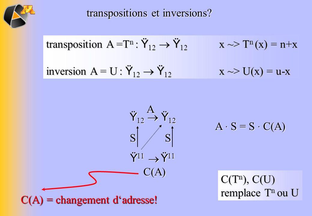 transpositions et inversions? transposition A =T n : Ÿ 12 Ÿ 12 x ~> T n (x) = n+x inversion A = U : Ÿ 12 Ÿ 12 x ~> U(x) = u-x Ÿ 11 Ÿ 11 SS Ÿ 12 Ÿ 12 A