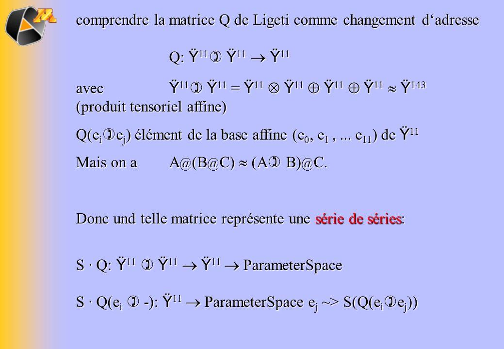 comprendre la matrice Q de Ligeti comme changement dadresse Q: Ÿ 11 Ÿ 11 Ÿ 11 avec Ÿ 11 Ÿ 11 = Ÿ 11 Ÿ 11 Ÿ 11 Ÿ 11 Ÿ 143 (produit tensoriel affine) Q(