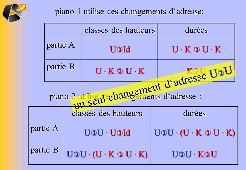 piano 1 utilise ces changements dadresse: classes des hauteurs durées partie A U Id U · K U · K partie B U · K U · K K U piano 2 utilise ces changemen