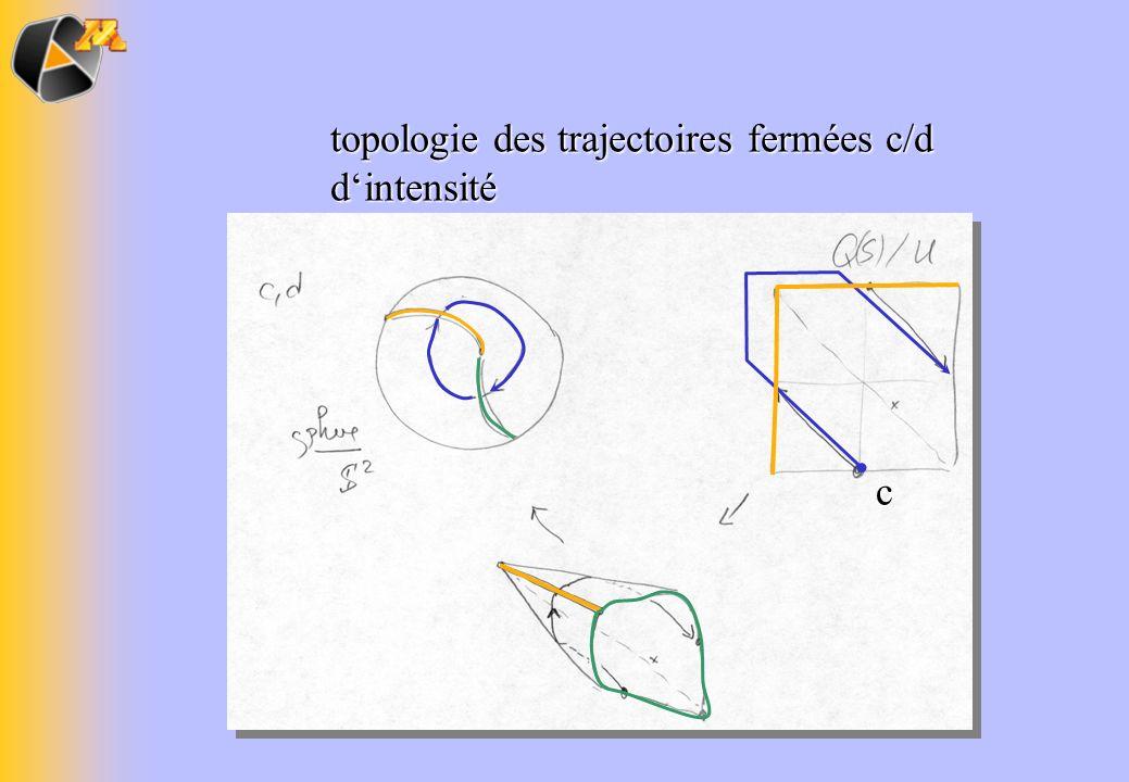c topologie des trajectoires fermées c/d dintensité