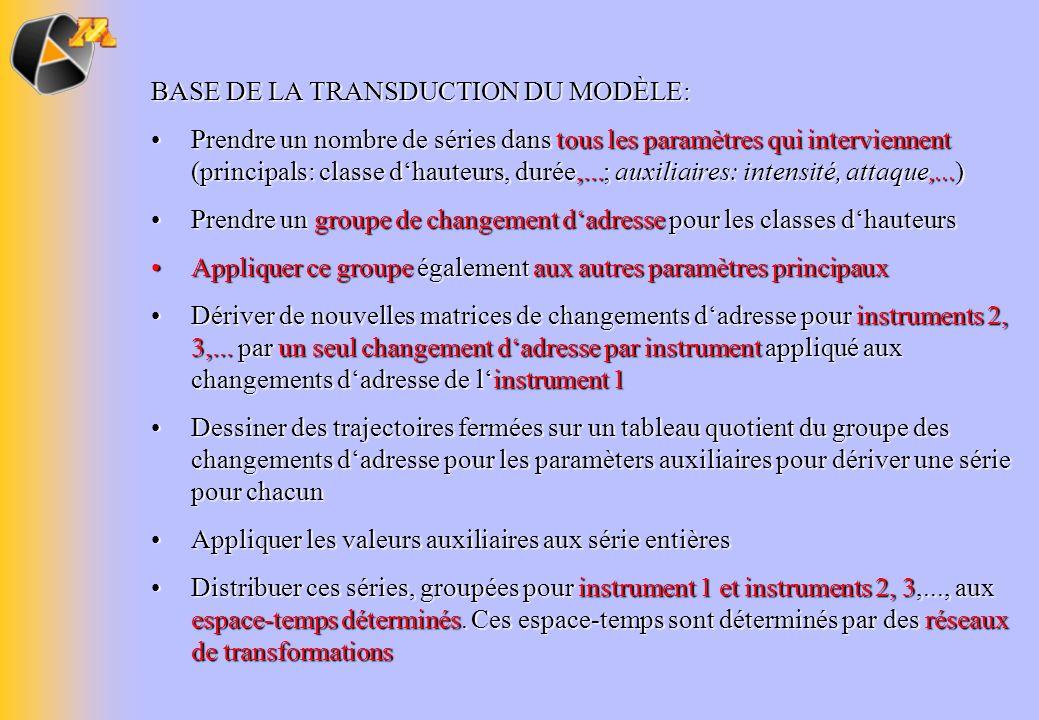 BASE DE LA TRANSDUCTION DU MODÈLE: Prendre un nombre de séries dans tous les paramètres qui interviennent (principals: classe dhauteurs, durée,...; au