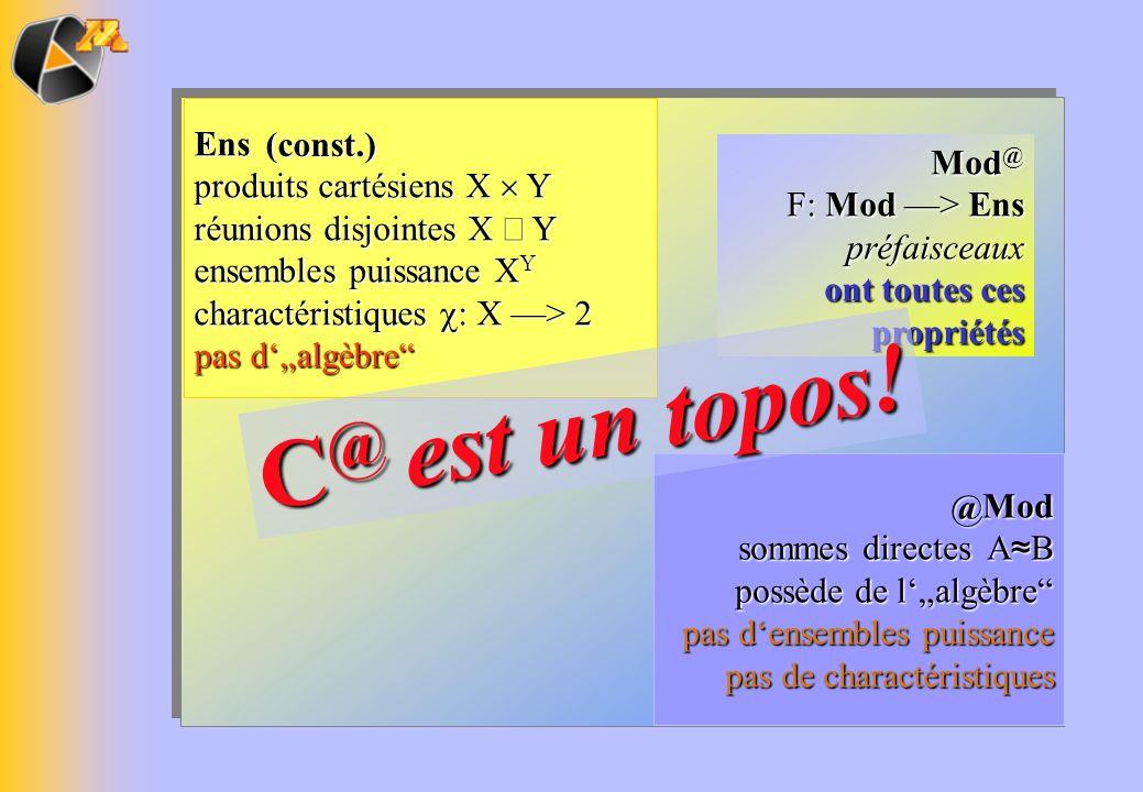 Mod @ F: Mod > Ens préfaisceaux ont toutes ces propriétés Ens produits cartésiens X Y réunions disjointes X Y ensembles puissance X Y charactéristique