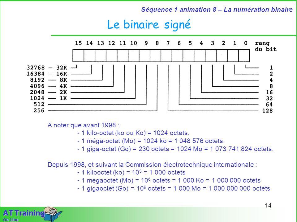 14 Séquence 1 animation 8 – La numération binaire A T Training On Line Le binaire signé A noter que avant 1998 : - 1 kilo-octet (ko ou Ko) = 1024 octe