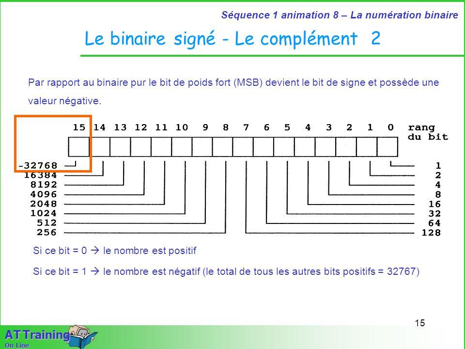 15 Séquence 1 animation 8 – La numération binaire A T Training On Line Le binaire signé - Le complément 2 Par rapport au binaire pur le bit de poids f