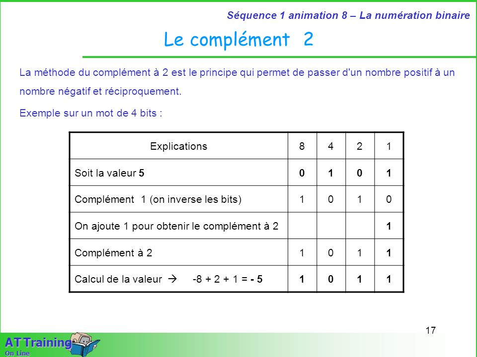 17 Séquence 1 animation 8 – La numération binaire A T Training On Line Le complément 2 La méthode du complément à 2 est le principe qui permet de pass