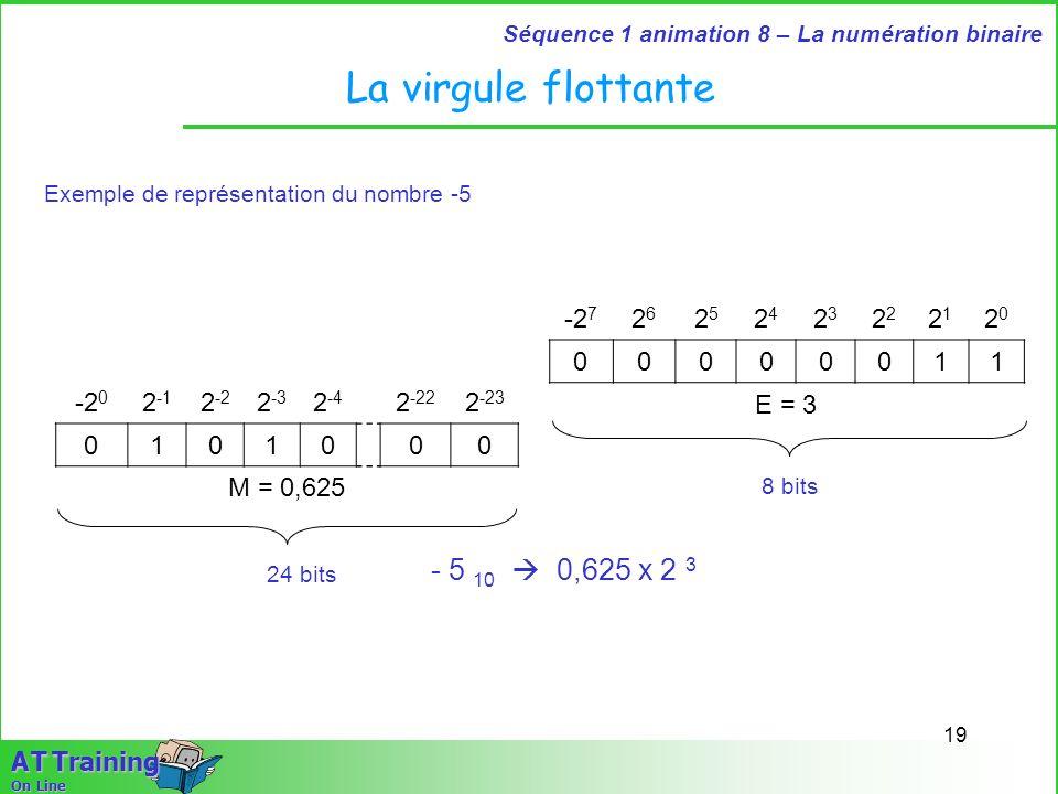 19 Séquence 1 animation 8 – La numération binaire A T Training On Line La virgule flottante Exemple de représentation du nombre -5 -2 0 2 -1 2 -2 2 -3