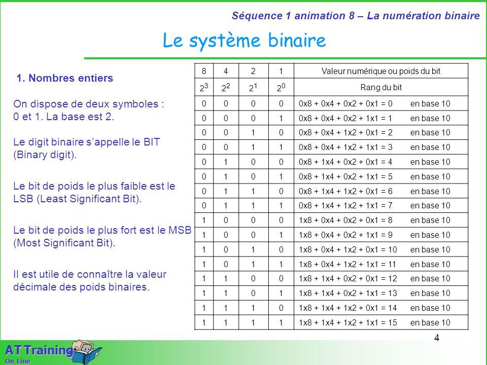 15 Séquence 1 animation 8 – La numération binaire A T Training On Line Le binaire signé - Le complément 2 Par rapport au binaire pur le bit de poids fort (MSB) devient le bit de signe et possède une valeur négative.