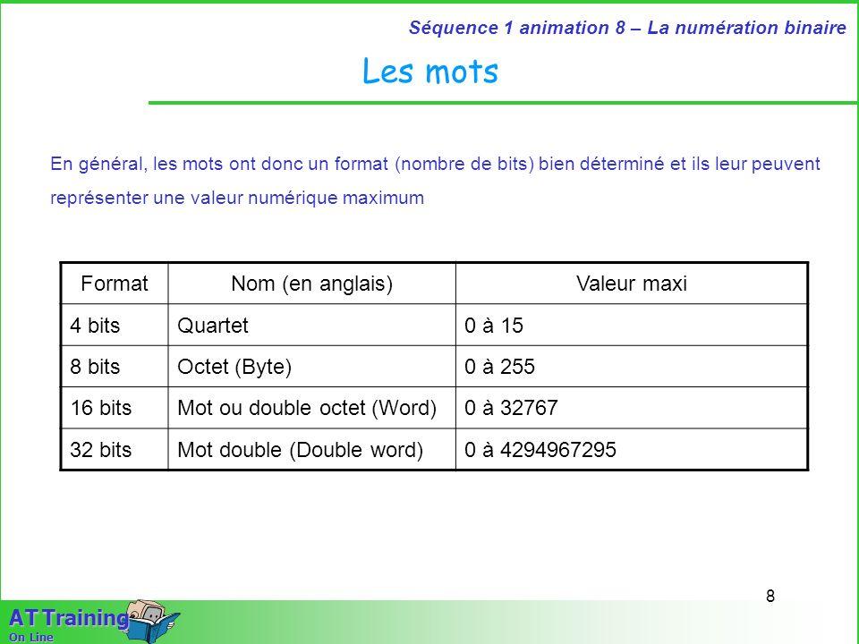 19 Séquence 1 animation 8 – La numération binaire A T Training On Line La virgule flottante Exemple de représentation du nombre -5 -2 0 2 -1 2 -2 2 -3 2 -4 2 -22 2 -23 0101000 M = 0,625 -2 7 2626 2525 2424 23232 2121 2020 00000011 E = 3 - 5 10 0,625 x 2 3 24 bits 8 bits
