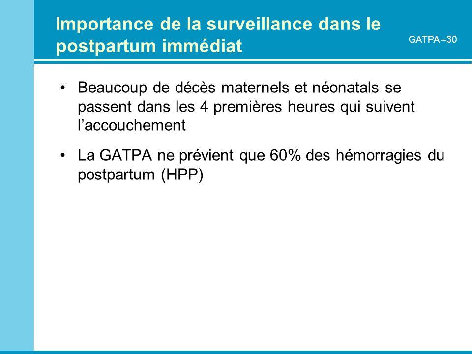 Importance de la surveillance dans le postpartum immédiat Beaucoup de décès maternels et néonatals se passent dans les 4 premières heures qui suivent