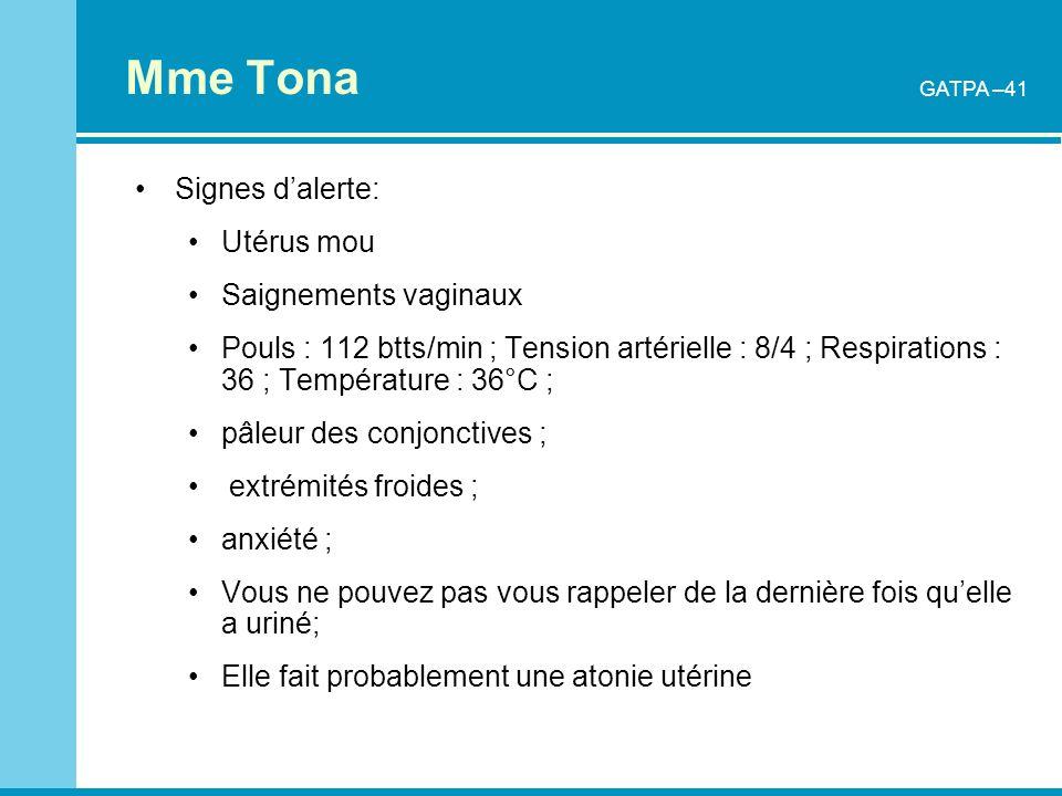 Mme Tona Signes dalerte: Utérus mou Saignements vaginaux Pouls : 112 btts/min ; Tension artérielle : 8/4 ; Respirations : 36 ; Température : 36°C ; pâ
