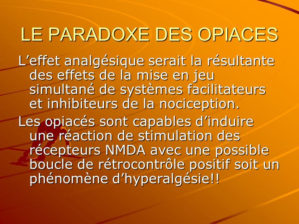 LE PARADOXE DES OPIACES Leffet analgésique serait la résultante des effets de la mise en jeu simultané de systèmes facilitateurs et inhibiteurs de la nociception.