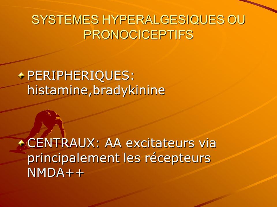 SYSTEMES HYPERALGESIQUES OU PRONOCICEPTIFS PERIPHERIQUES: histamine,bradykinine CENTRAUX: AA excitateurs via principalement les récepteurs NMDA++