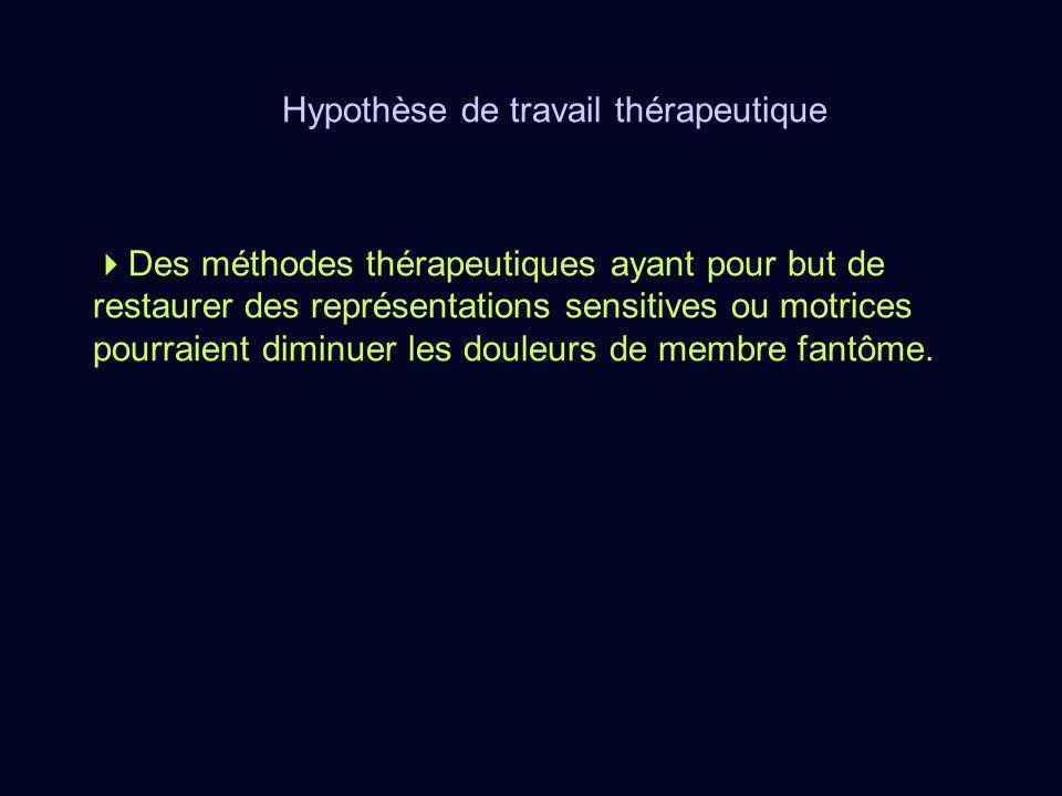 Hypothèse de travail thérapeutique Des méthodes thérapeutiques ayant pour but de restaurer des représentations sensitives ou motrices pourraient dimin