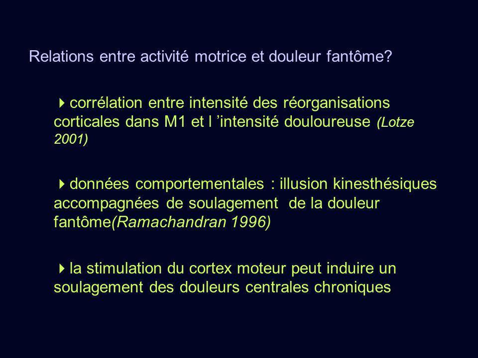 Relations entre activité motrice et douleur fantôme? corrélation entre intensité des réorganisations corticales dans M1 et l intensité douloureuse (Lo