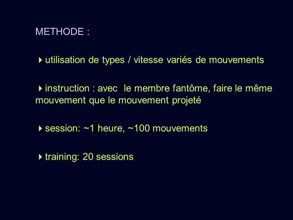 METHODE : utilisation de types / vitesse variés de mouvements instruction : avec le membre fantôme, faire le même mouvement que le mouvement projeté s