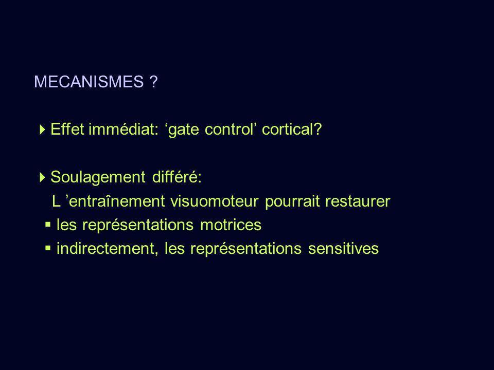 MECANISMES ? Effet immédiat: gate control cortical? Soulagement différé: L entraînement visuomoteur pourrait restaurer les représentations motrices in
