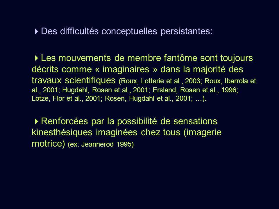 Des difficultés conceptuelles persistantes: Les mouvements de membre fantôme sont toujours décrits comme « imaginaires » dans la majorité des travaux