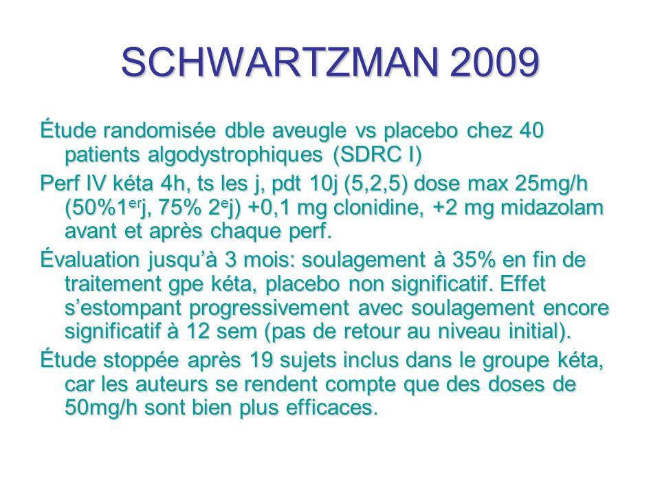 SCHWARTZMAN 2009 Étude randomisée dble aveugle vs placebo chez 40 patients algodystrophiques (SDRC I) Perf IV kéta 4h, ts les j, pdt 10j (5,2,5) dose
