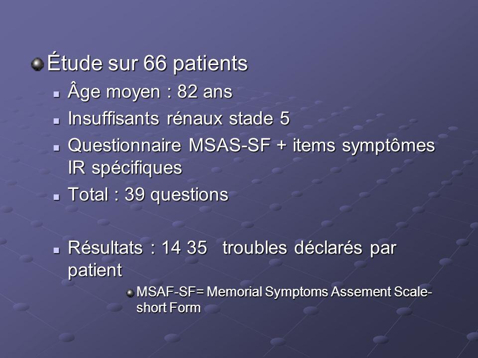 Étude sur 66 patients Âge moyen : 82 ans Âge moyen : 82 ans Insuffisants rénaux stade 5 Insuffisants rénaux stade 5 Questionnaire MSAS-SF + items symp