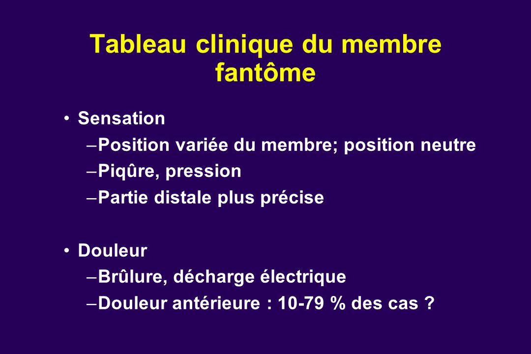 Tableau clinique du membre fantôme Sensation –Position variée du membre; position neutre –Piqûre, pression –Partie distale plus précise Douleur –Brûlu