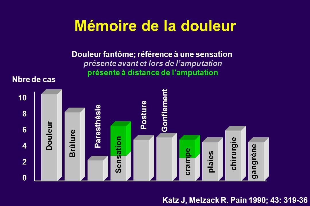 Mémoire de la douleur Katz J, Melzack R. Pain 1990; 43: 319-36 Douleur fantôme; référence à une sensation présente avant et lors de lamputation présen