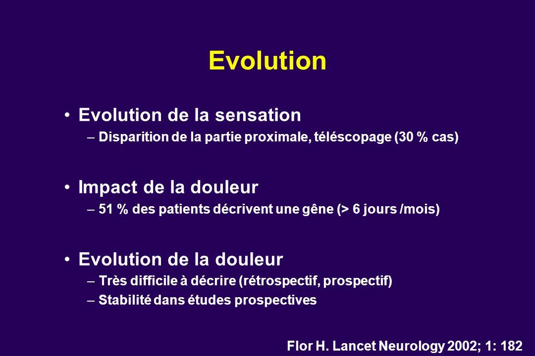 Evolution Evolution de la sensation –Disparition de la partie proximale, téléscopage (30 % cas) Impact de la douleur –51 % des patients décrivent une
