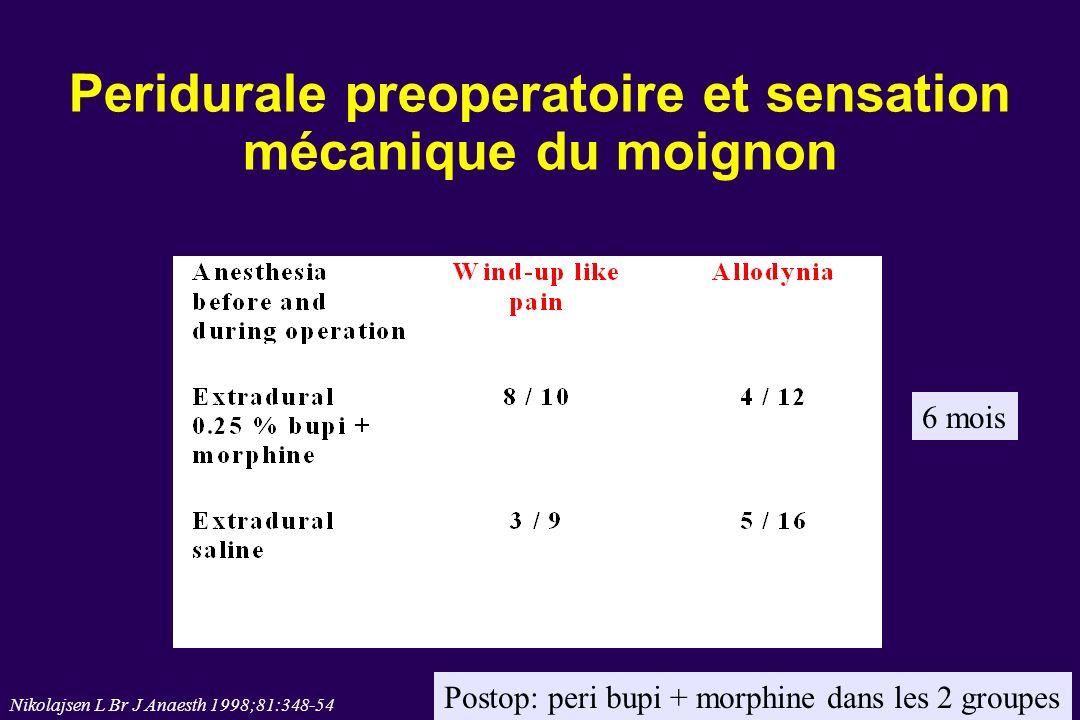 Peridurale preoperatoire et sensation mécanique du moignon 6 mois Postop: peri bupi + morphine dans les 2 groupes Nikolajsen L Br J Anaesth 1998;81:34