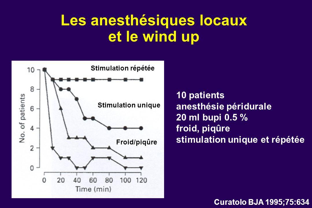 Les anesthésiques locaux et le wind up Curatolo BJA 1995;75:634 10 patients anesthésie péridurale 20 ml bupi 0.5 % froid, piqûre stimulation unique et