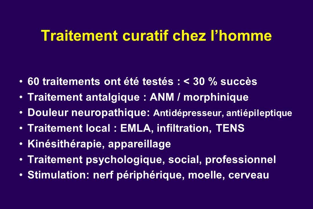 60 traitements ont été testés : < 30 % succès Traitement antalgique : ANM / morphinique Douleur neuropathique: Antidépresseur, antiépileptique Traitem
