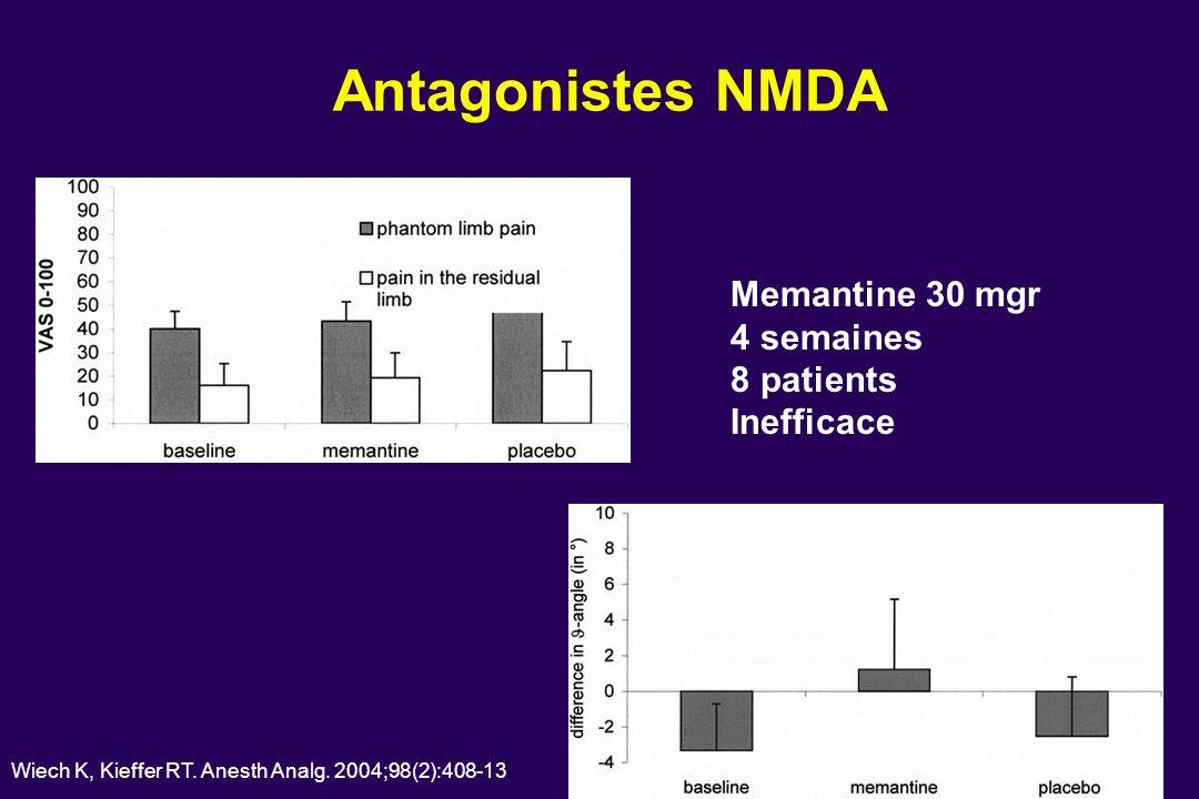 Antagonistes NMDA Wiech K, Kieffer RT. Anesth Analg. 2004;98(2):408-13 Memantine 30 mgr 4 semaines 8 patients Inefficace