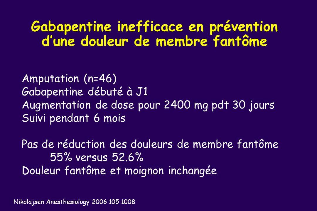 Gabapentine inefficace en prévention dune douleur de membre fantôme Nikolajsen Anesthesiology 2006 105 1008 Amputation (n=46) Gabapentine débuté à J1