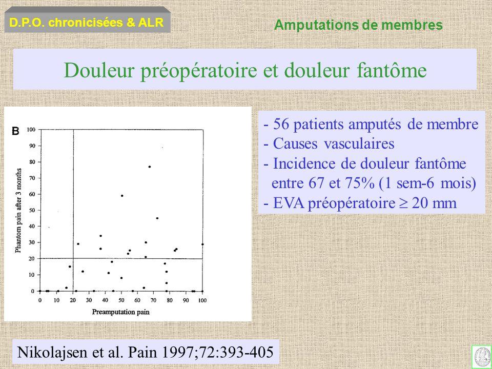 Douleur préopératoire et douleur fantôme Nikolajsen et al. Pain 1997;72:393-405 - 56 patients amputés de membre - Causes vasculaires - Incidence de do
