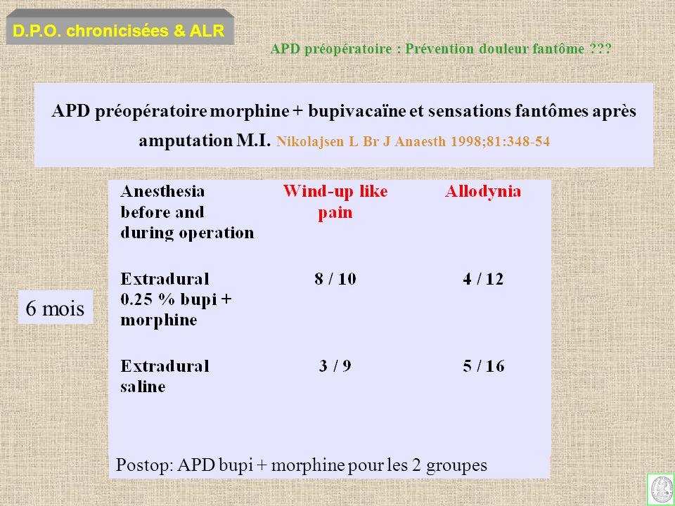 APD préopératoire morphine + bupivacaïne et sensations fantômes après amputation M.I. Nikolajsen L Br J Anaesth 1998;81:348-54 6 mois Postop: APD bupi