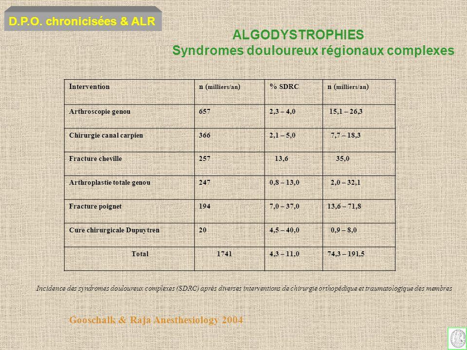ALGODYSTROPHIES Syndromes douloureux régionaux complexes D.P.O. chronicisées & ALR Interventionn ( milliers/an )% SDRC n ( milliers/an ) Arthroscopie