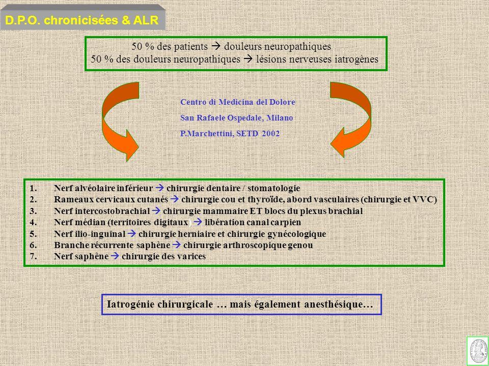 1.Nerf alvéolaire inférieur chirurgie dentaire / stomatologie 2.Rameaux cervicaux cutanés chirurgie cou et thyroïde, abord vasculaires (chirurgie et V