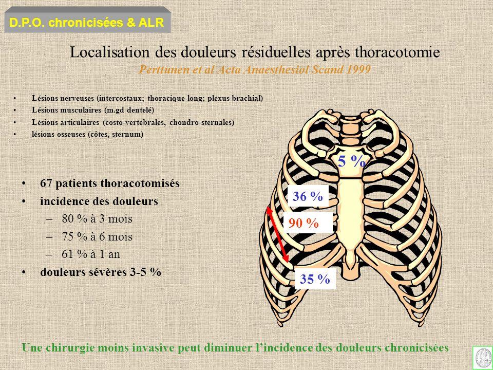 Localisation des douleurs résiduelles après thoracotomie Perttunen et al Acta Anaesthesiol Scand 1999 67 patients thoracotomisés incidence des douleur