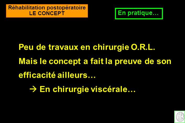 Peu de travaux en chirurgie O.R.L. Mais le concept a fait la preuve de son efficacité ailleurs… En chirurgie viscérale… Réhabilitation postopératoire