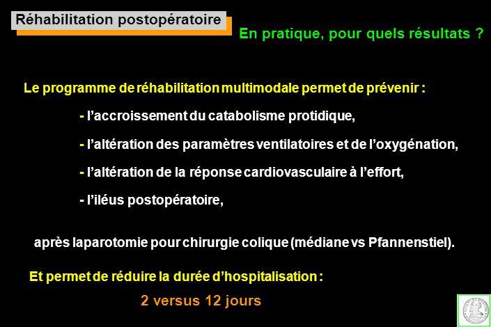 Réhabilitation postopératoire Le programme de réhabilitation multimodale permet de prévenir : - laccroissement du catabolisme protidique, - laltératio