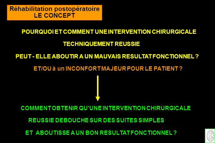Réhabilitation postopératoire En pratique, pour quels résultats ?