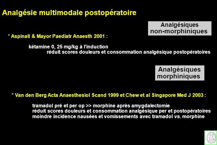 Analgésiques non-morphiniques Analgésie multimodale postopératoire * Aspinall & Mayor Paediatr Anaesth 2001 : kétamine 0, 25 mg/kg à linduction réduit