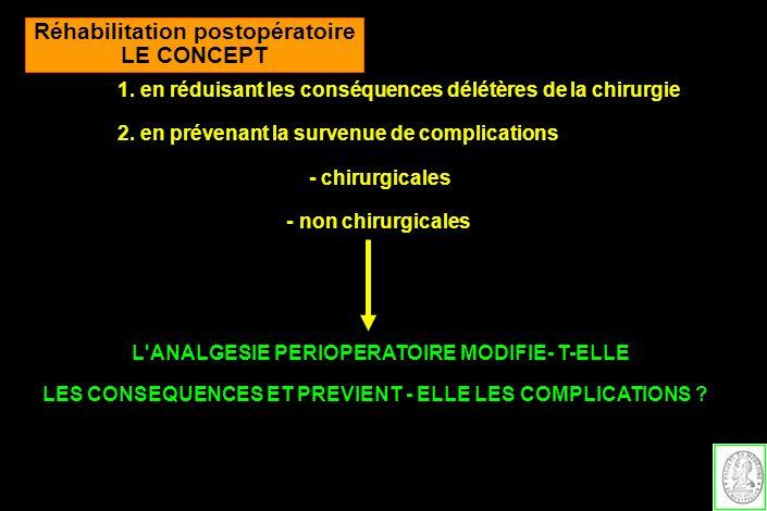1. en réduisant les conséquences délétères de la chirurgie 2. en prévenant la survenue de complications - chirurgicales - non chirurgicales L'ANALGESI