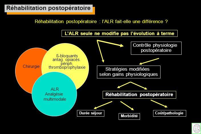 Réhabilitation postopératoire : lALR fait-elle une différence ? Chirurgie ß-bloquants antag. opiacés. périph. thromboprophylaxie ALR Analgésie multimo