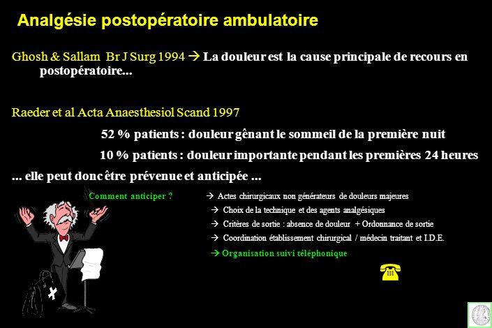 Ghosh & Sallam Br J Surg 1994 La douleur est la cause principale de recours en postopératoire... Raeder et al Acta Anaesthesiol Scand 1997 52 % patien