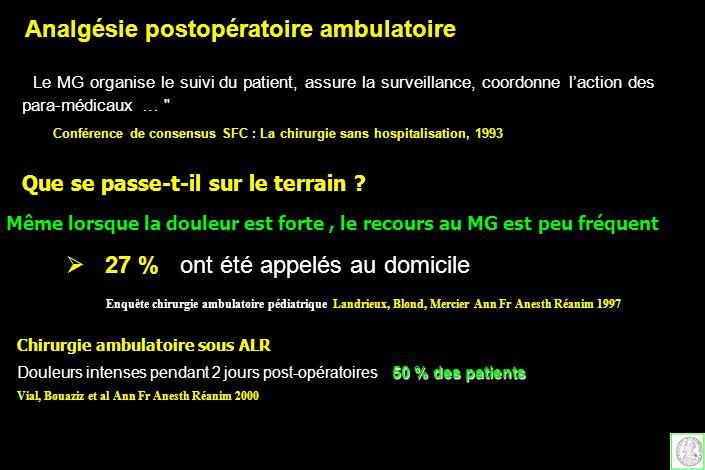 27 % ont été appelés au domicile Enquête chirurgie ambulatoire pédiatrique Landrieux, Blond, Mercier Ann Fr Anesth Réanim 1997 Même lorsque la douleur