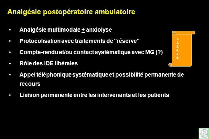 Analgésie multimodale + anxiolyse Protocolisation avec traitements de