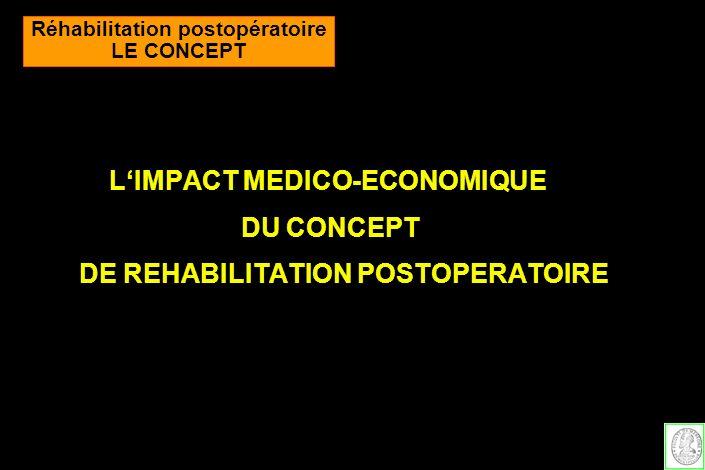 LIMPACT MEDICO-ECONOMIQUE DU CONCEPT DE REHABILITATION POSTOPERATOIRE Réhabilitation postopératoire LE CONCEPT