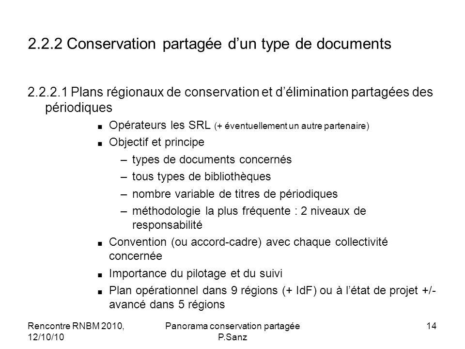 Rencontre RNBM 2010, 12/10/10 Panorama conservation partagée P.Sanz 14 2.2.2 Conservation partagée dun type de documents 2.2.2.1 Plans régionaux de conservation et délimination partagées des périodiques Opérateurs les SRL (+ éventuellement un autre partenaire) Objectif et principe –types de documents concernés –tous types de bibliothèques –nombre variable de titres de périodiques –méthodologie la plus fréquente : 2 niveaux de responsabilité Convention (ou accord-cadre) avec chaque collectivité concernée Importance du pilotage et du suivi Plan opérationnel dans 9 régions (+ IdF) ou à létat de projet +/- avancé dans 5 régions